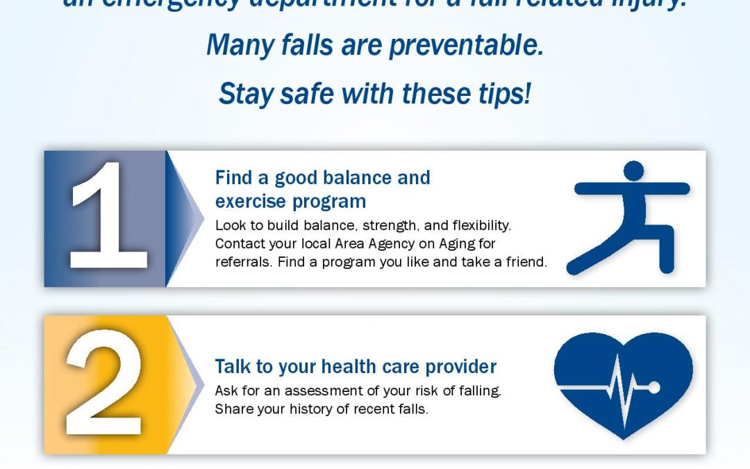 Falls Prevention Infographic