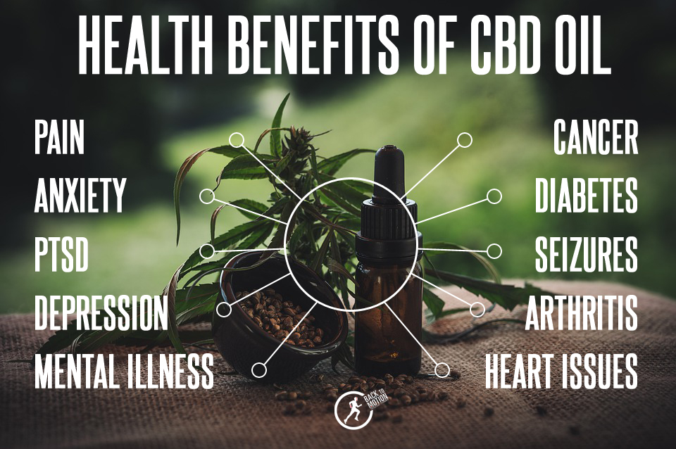 CBD Benefits and Uses